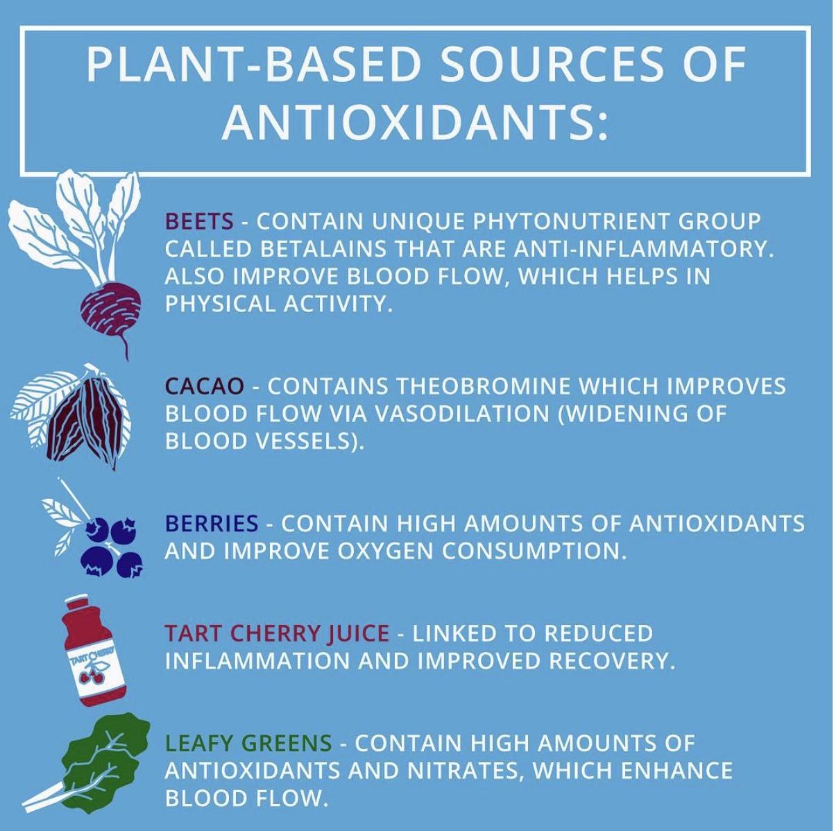 antioxidant graphic